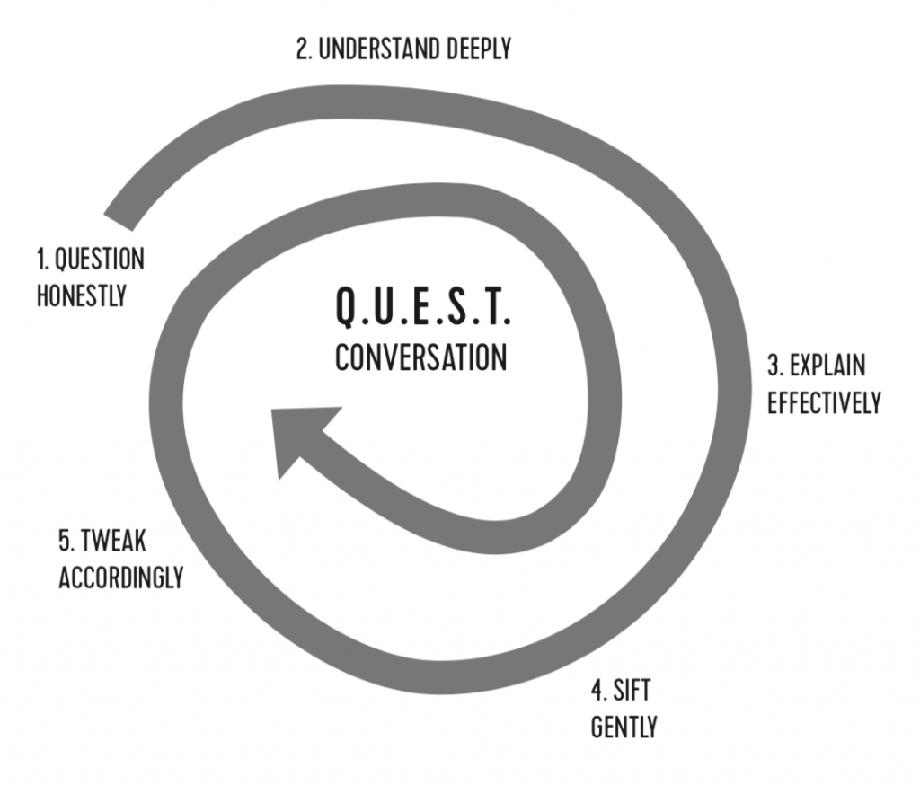 QUEST Conversation by Brave Talk